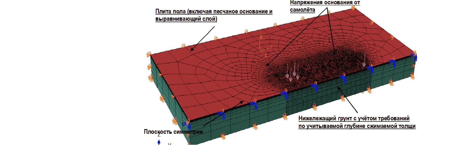 Обследование зданий. Поверочный расчет конструкций!